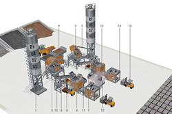 Double Block Making Production Line